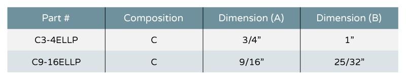 Ceramic Media Charts Ellipses