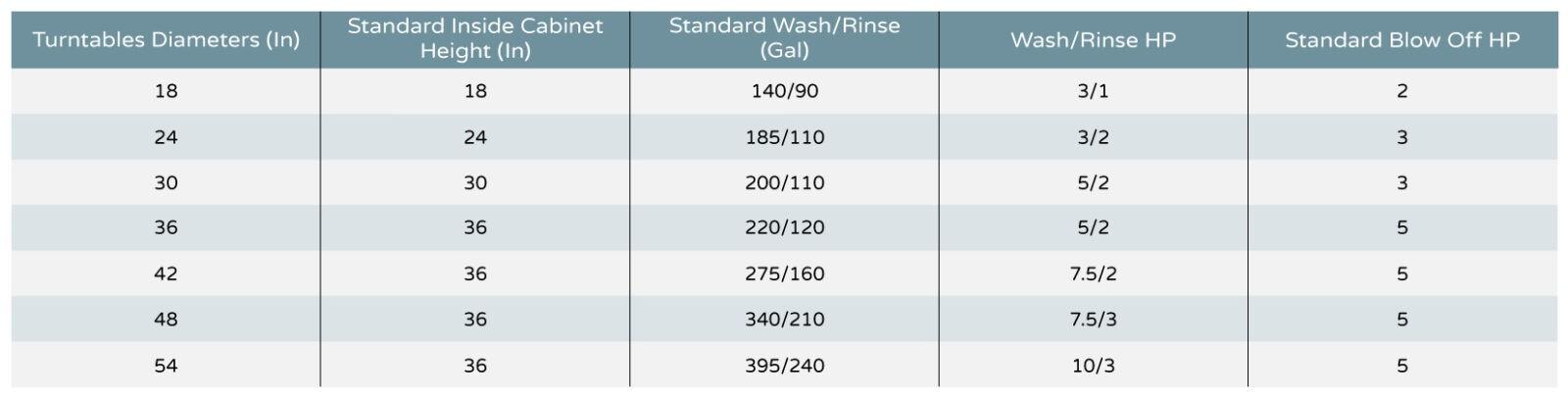 RPW Series Chart