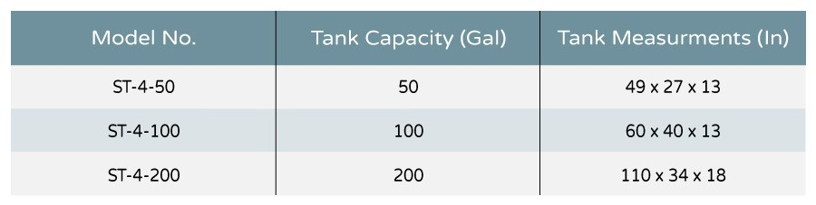 Chart of Almco's Sediment Tanks